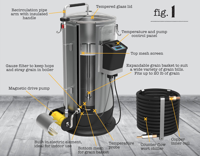 Product Review The Grainfather The Beer Connoisseur