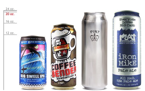 Popular Beer Sizes | The Beer Connoisseur