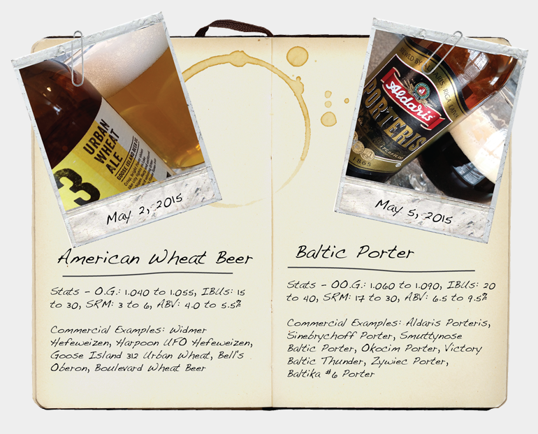 FEATURES - Style Studies: American Wheat & Baltic Porter