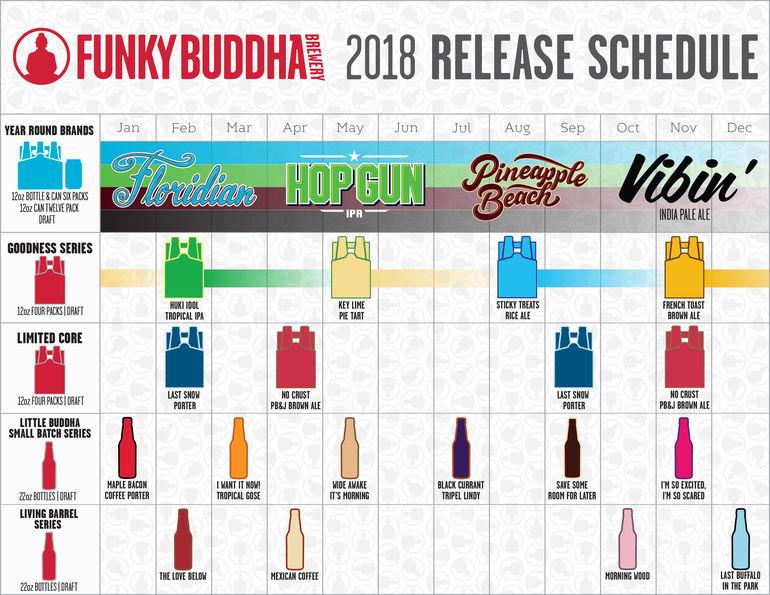 Funky Buddha 2018 Beer Release Schedule