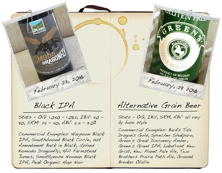 FEATURES – Style Studies: Alternative Grain Beer and Black IPA