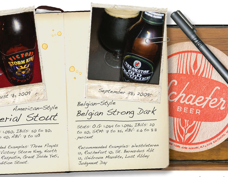 What is Belgian Dark Strong Ale?