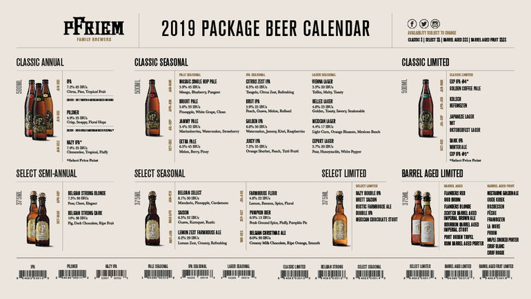 pFriem Family Brewers Announces 2019 Release Calendar