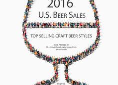 2016 Top Selling Craft Beer Styles In The U.S.